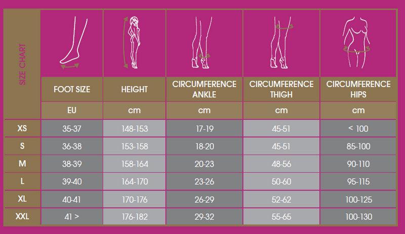Lipoelastic kompressziós harisnya méretválasztás