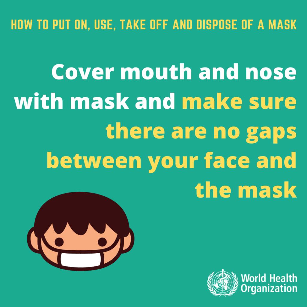 A szájmaszk helyes viselése
