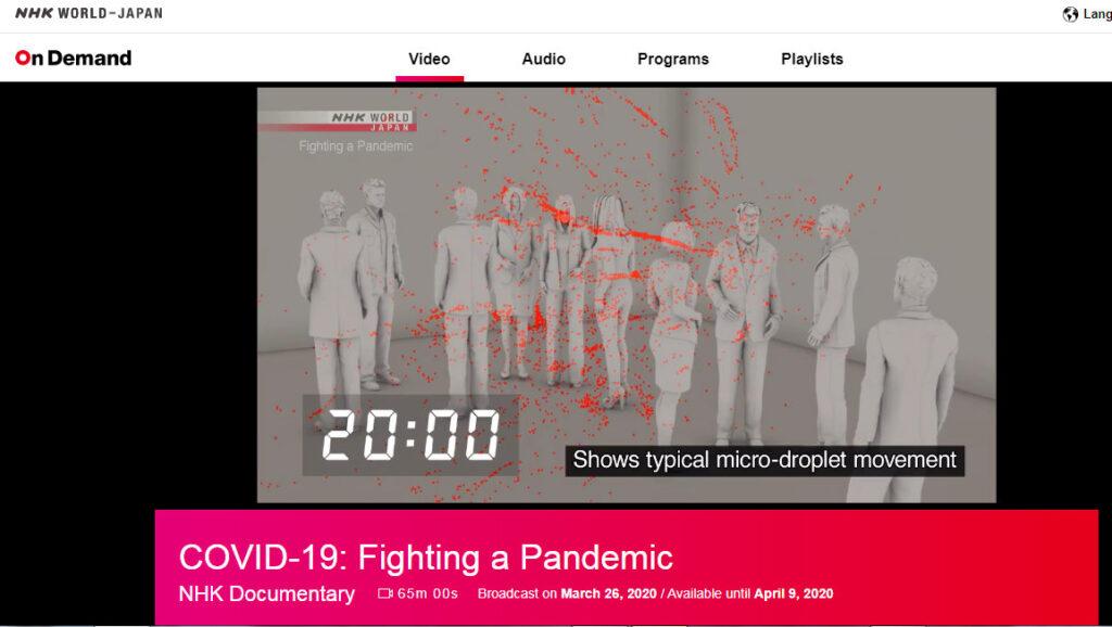 mikrodropletek eloszlása 20 perccel köhögés, tüsszentés után